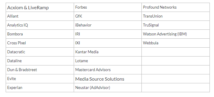 data companies